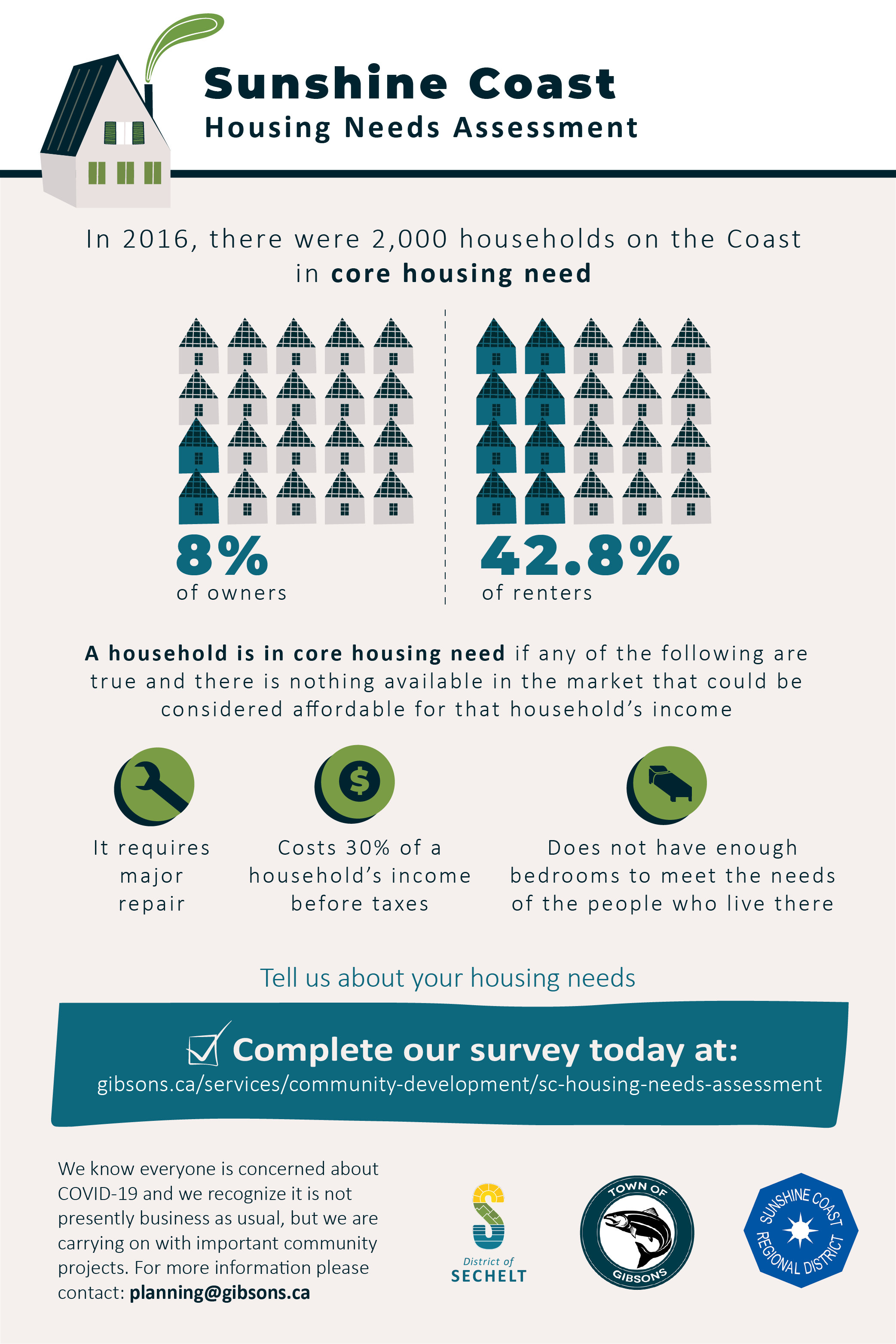2020-04-21-Sunshine-Coast-Housing-Need-Infographics-03